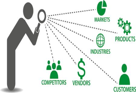 Importance of Market Intelligence