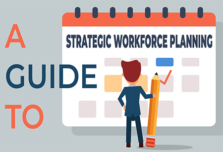 The Importance Of Strategic Workforce Planning In An Organization