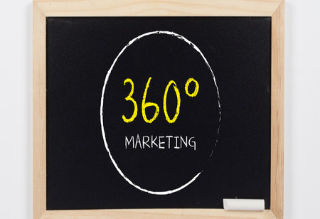 What is a 360 Degree Marketing Plan? How to develop 360-degree marketing strategies?
