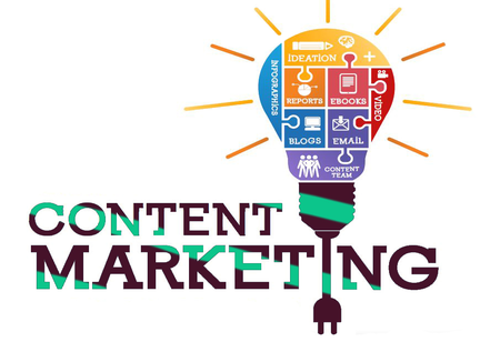 Importance of Content Marketing for Business Growth