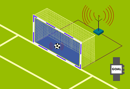 Five new technological concepts that would improve football
