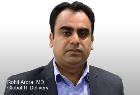 Rohit Arora,MD,Advanced-Capability-Solutions-ACS-India