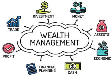 Why Wealth Management is the New Essential for Businesses amid Covid-19 Pandemic