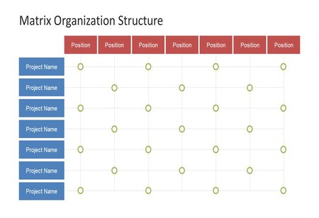 Benefits of Matrix Organizational Structure