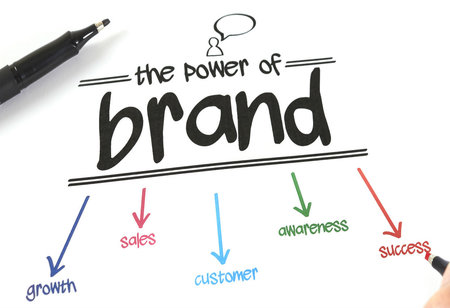 How Can Branding Help the SMEs in India?