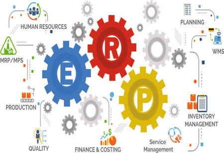 The Need For ERP Solution In Manufacturing