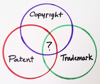 Learn More About Patents & Trademarks